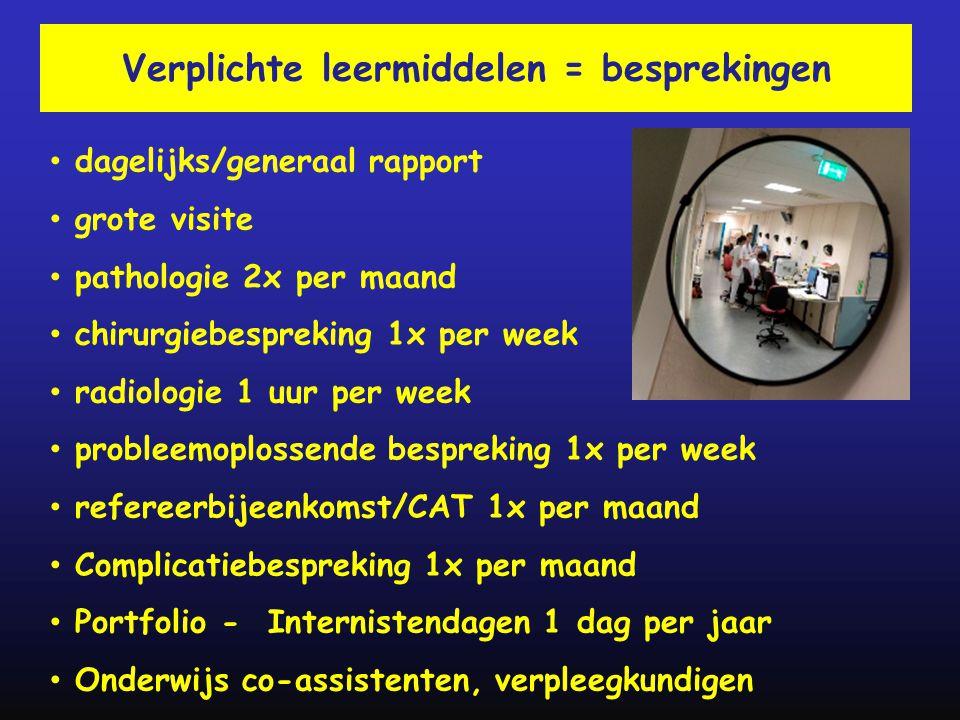 Verplichte leermiddelen = besprekingen • dagelijks/generaal rapport • grote visite • pathologie 2x per maand • chirurgiebespreking 1x per week • radio