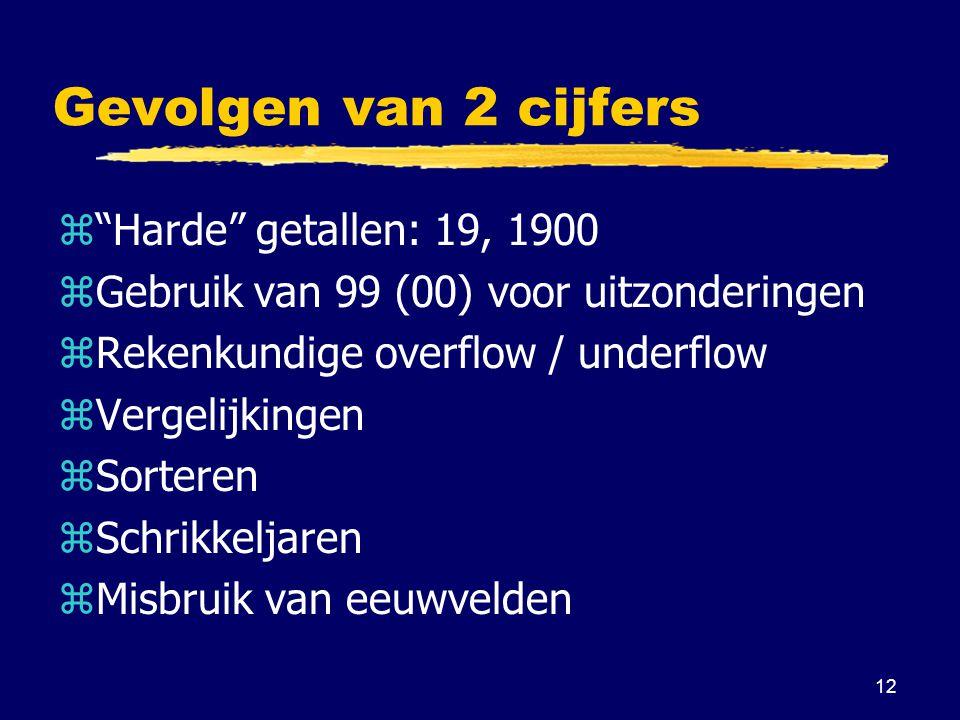 12 Gevolgen van 2 cijfers z Harde getallen: 19, 1900 zGebruik van 99 (00) voor uitzonderingen zRekenkundige overflow / underflow zVergelijkingen zSorteren zSchrikkeljaren zMisbruik van eeuwvelden