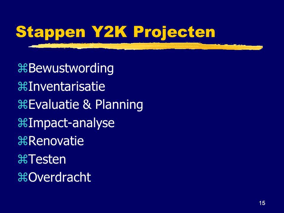15 Stappen Y2K Projecten zBewustwording zInventarisatie zEvaluatie & Planning zImpact-analyse zRenovatie zTesten zOverdracht
