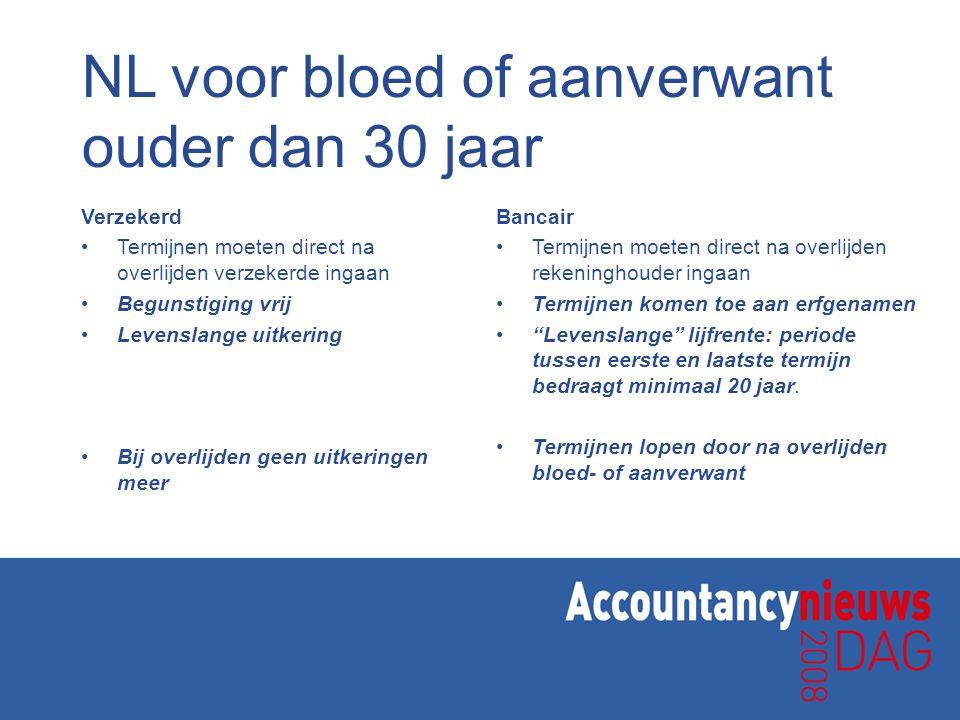 NL voor bloed of aanverwant ouder dan 30 jaar Verzekerd • Termijnen moeten direct na overlijden verzekerde ingaan • Begunstiging vrij • Levenslange ui
