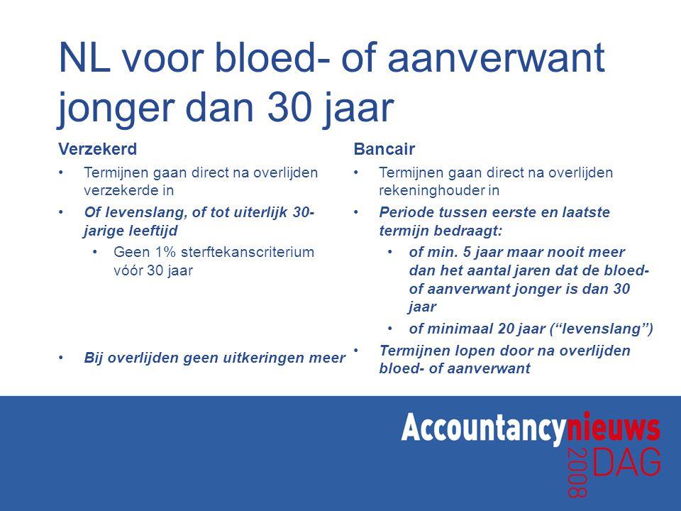NL voor bloed- of aanverwant jonger dan 30 jaar Verzekerd • Termijnen gaan direct na overlijden verzekerde in • Of levenslang, of tot uiterlijk 30- ja