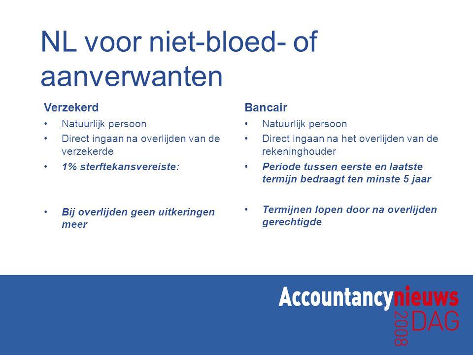 NL voor niet-bloed- of aanverwanten Verzekerd • Natuurlijk persoon • Direct ingaan na overlijden van de verzekerde • 1% sterftekansvereiste: • Bij ove