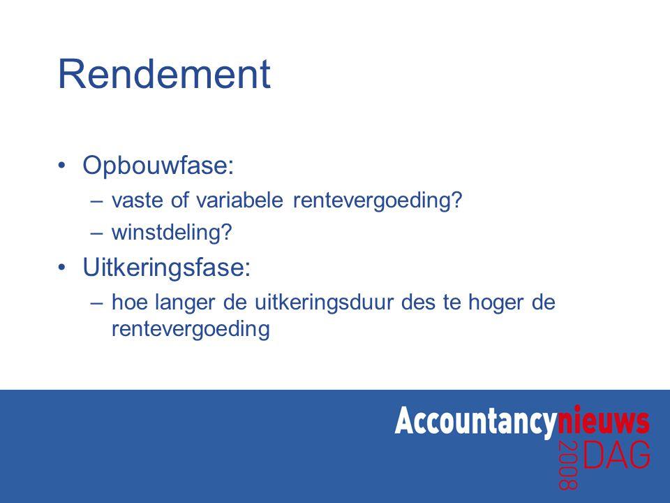 Rendement •Opbouwfase: –vaste of variabele rentevergoeding? –winstdeling? •Uitkeringsfase: –hoe langer de uitkeringsduur des te hoger de rentevergoedi