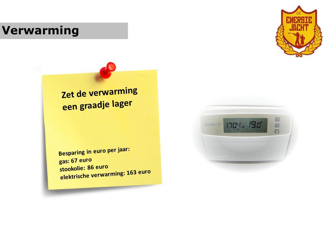 Verwarming Zet de verwarming een graadje lager Besparing in euro per jaar: gas: 67 euro stookolie: 86 euro elektrische verwarming: 163 euro