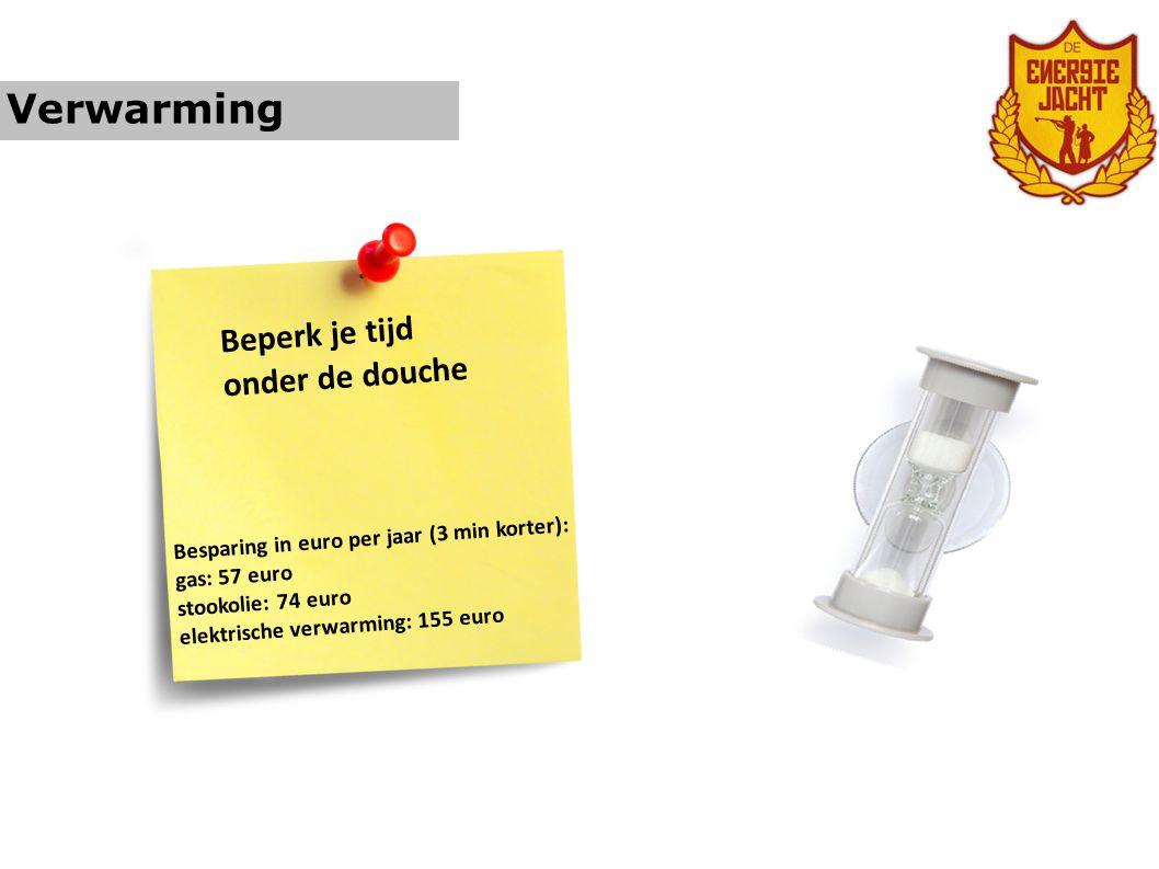 Verwarming Beperk je tijd onder de douche Besparing in euro per jaar (3 min korter): gas: 57 euro stookolie: 74 euro elektrische verwarming: 155 euro