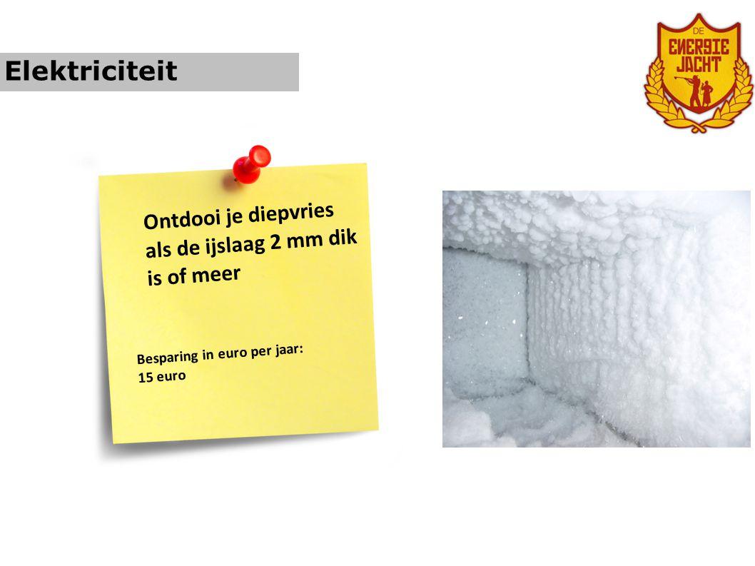 Elektriciteit Ontdooi je diepvries als de ijslaag 2 mm dik is of meer Besparing in euro per jaar: 15 euro