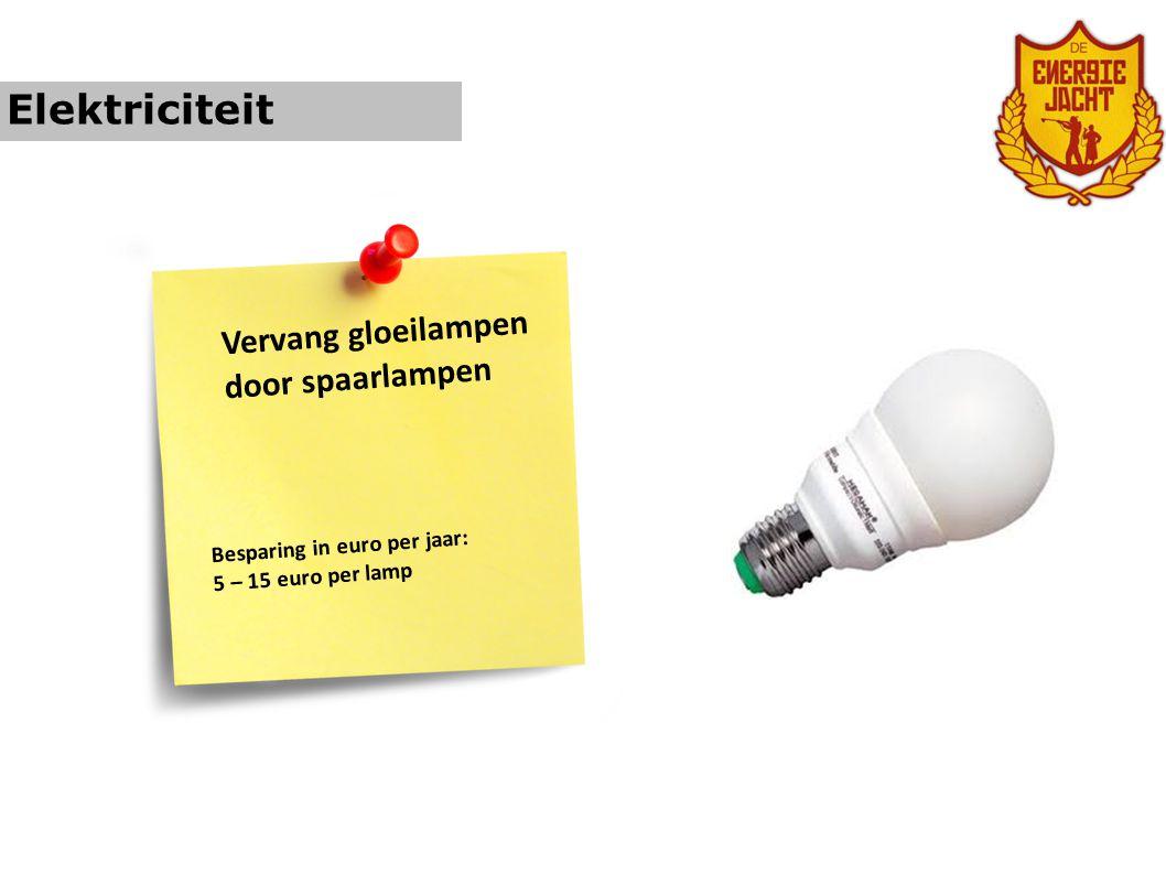 Elektriciteit Vervang gloeilampen door spaarlampen Besparing in euro per jaar: 5 – 15 euro per lamp