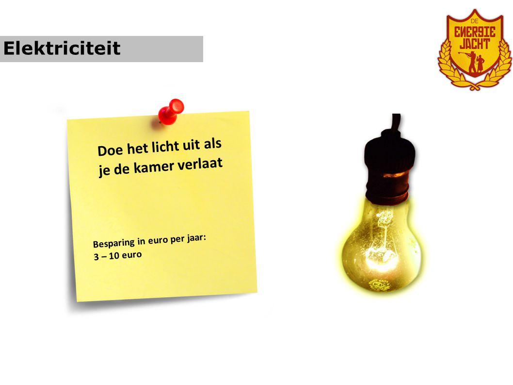 Elektriciteit Doe het licht uit als je de kamer verlaat Besparing in euro per jaar: 3 – 10 euro