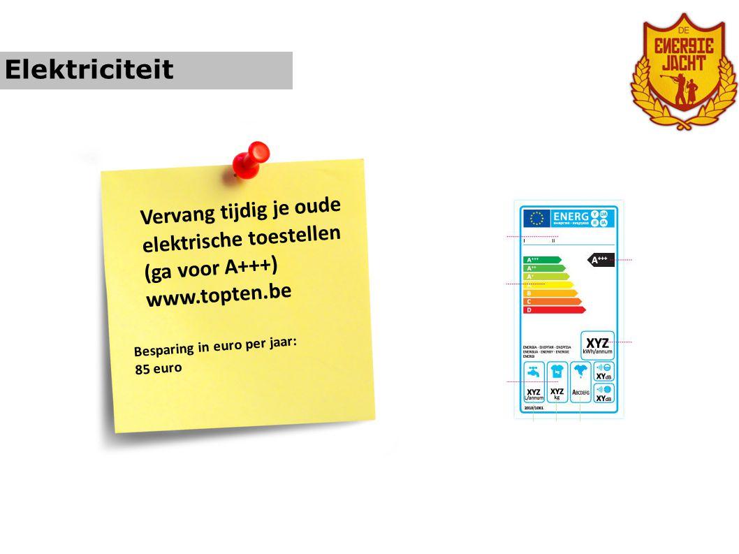 Elektriciteit Vervang tijdig je oude elektrische toestellen (ga voor A+++) www.topten.be Besparing in euro per jaar: 85 euro