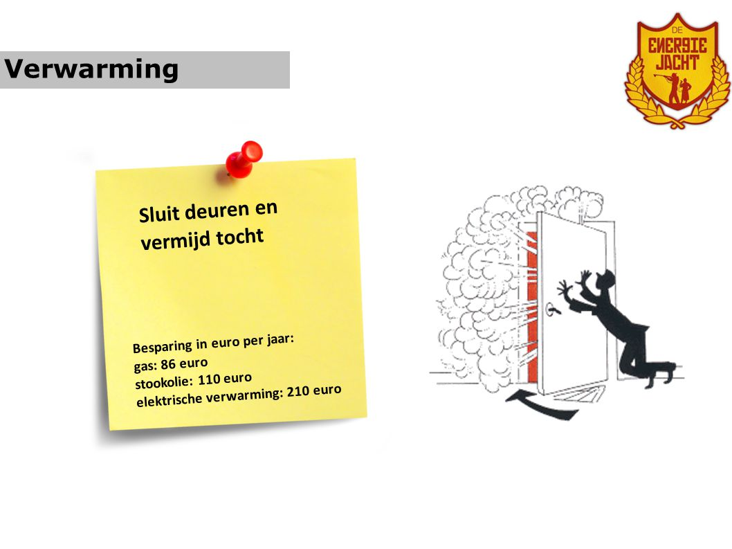 Verwarming Sluit deuren en vermijd tocht Besparing in euro per jaar: gas: 86 euro stookolie: 110 euro elektrische verwarming: 210 euro
