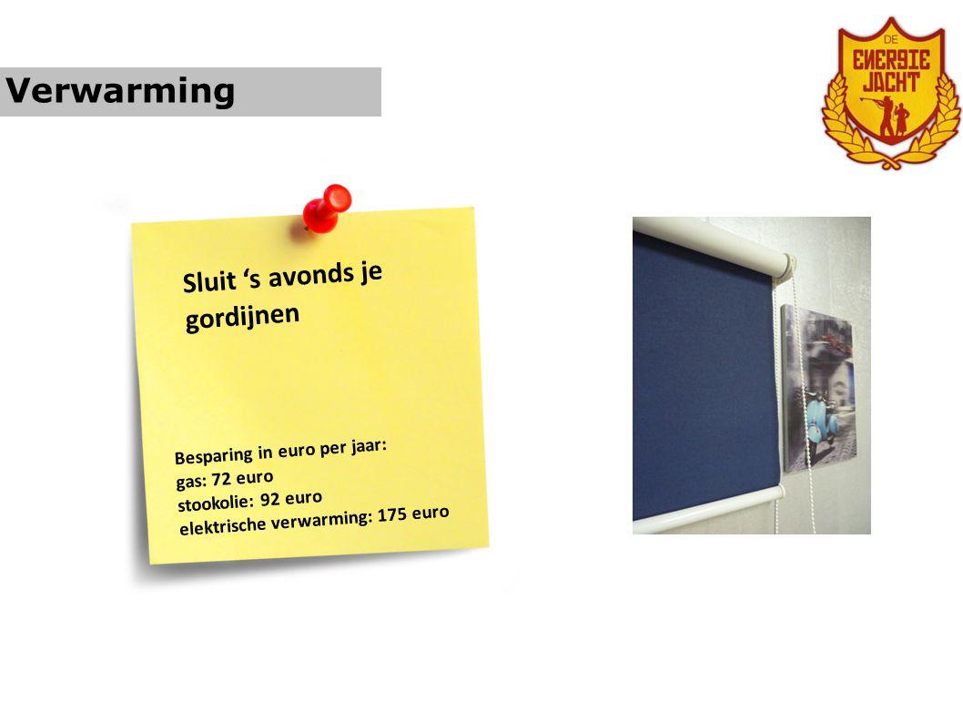 Verwarming Plaats radiatorfolie achter radiator Besparing in euro per jaar (per m2 folie): gas: 12 euro stookolie: 15 euro elektrische verwarming: 28 euro