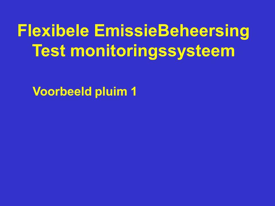 Flexibele EmissieBeheersing Test monitoringssysteem Pluim 3 Pluim waargenomen Maatregelen uitgevoerd maar niet noodzakelijk Monitoringssysteem vals alarm