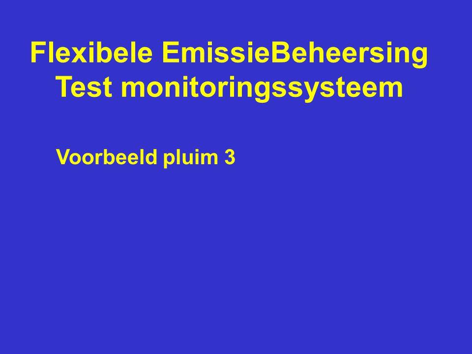 Flexibele EmissieBeheersing Test monitoringssysteem Voorbeeld pluim 3