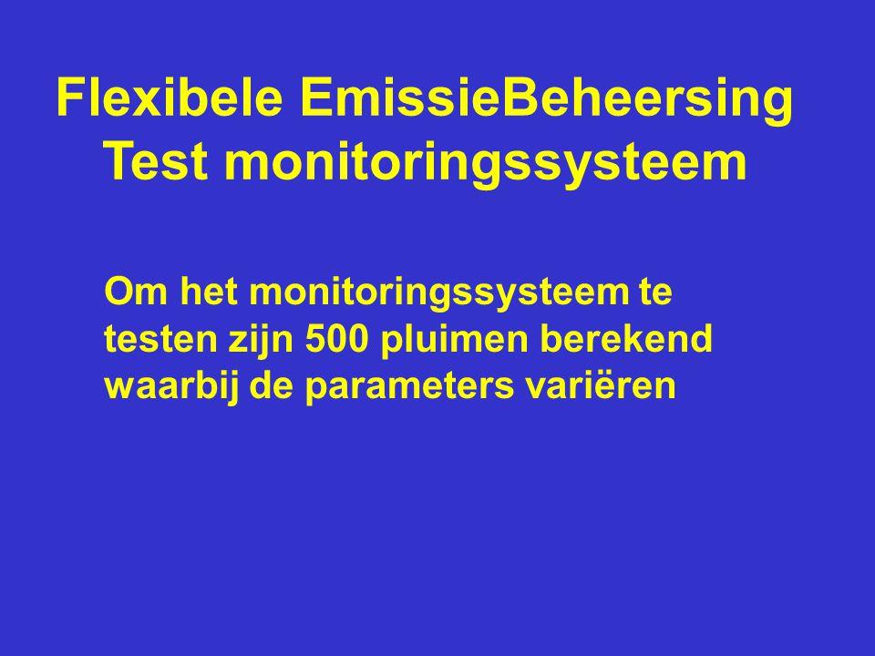 Flexibele EmissieBeheersing Test monitoringssysteem Om het monitoringssysteem te testen zijn 500 pluimen berekend waarbij de parameters variëren