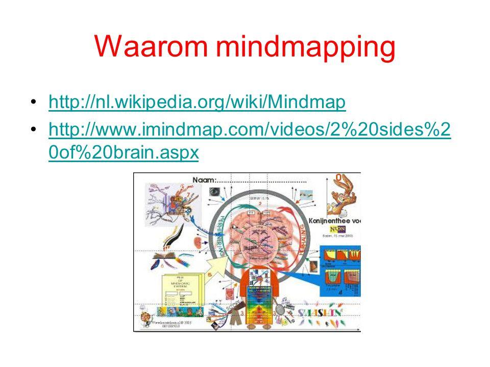 Waarom mindmapping •http://nl.wikipedia.org/wiki/Mindmaphttp://nl.wikipedia.org/wiki/Mindmap •http://www.imindmap.com/videos/2%20sides%2 0of%20brain.a