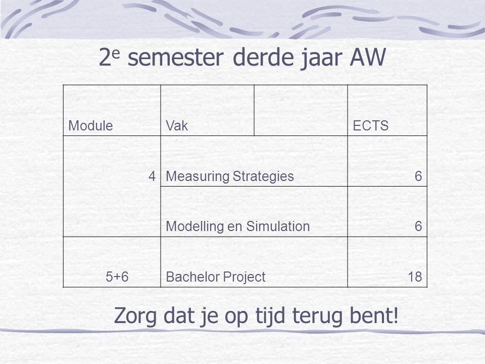 2 e semester derde jaar AW ModuleVak ECTS 4Measuring Strategies6 Modelling en Simulation6 5+6Bachelor Project18 Zorg dat je op tijd terug bent!