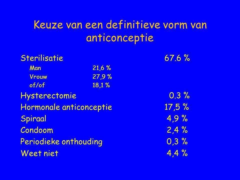 Keuze van een definitieve vorm van anticonceptie Sterilisatie67.6 % Man21,6 % Vrouw27,9 % of/of18,1 % Hysterectomie 0.3 % Hormonale anticonceptie17,5