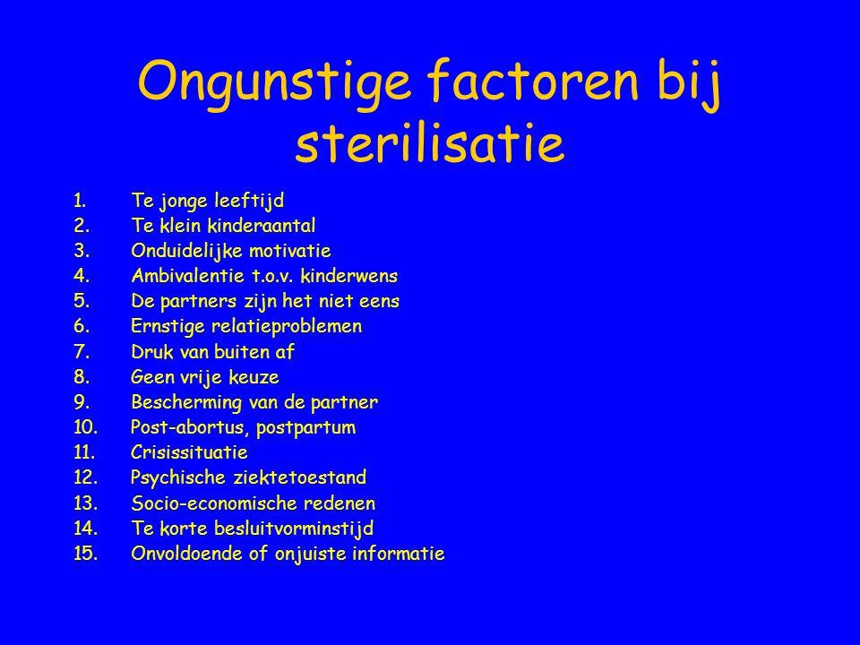 Ongunstige factoren bij sterilisatie 1.Te jonge leeftijd 2.Te klein kinderaantal 3.Onduidelijke motivatie 4.Ambivalentie t.o.v. kinderwens 5.De partne
