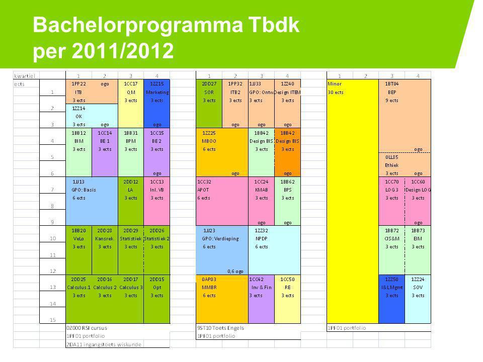 Bachelorprogramma Tbdk per 2011/2012 PAGE 12-7-2014