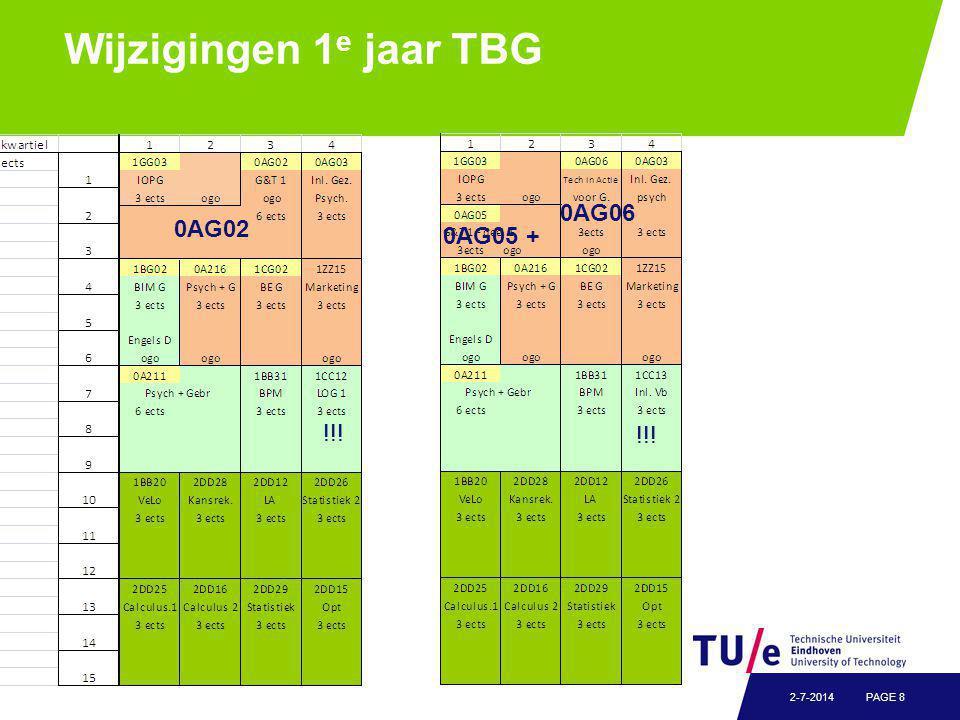 Wijzigingen 1 e jaar TBG PAGE 82-7-2014 !!! 0AG02 0AG06 0AG05 +