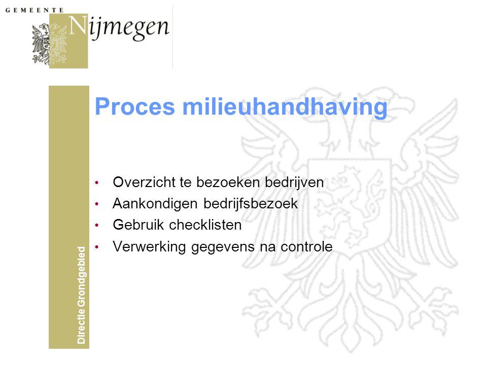 Directie Grondgebied Proces milieuhandhaving • Overzicht te bezoeken bedrijven • Aankondigen bedrijfsbezoek • Gebruik checklisten • Verwerking gegevens na controle
