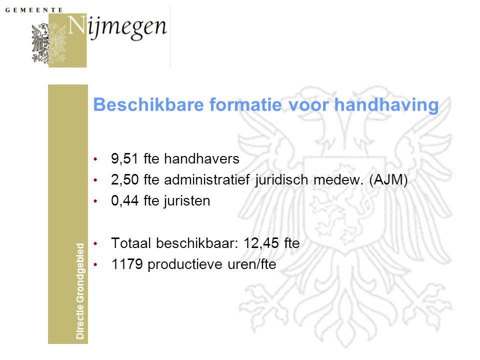 Directie Grondgebied Beschikbare formatie voor handhaving • 9,51 fte handhavers • 2,50 fte administratief juridisch medew.