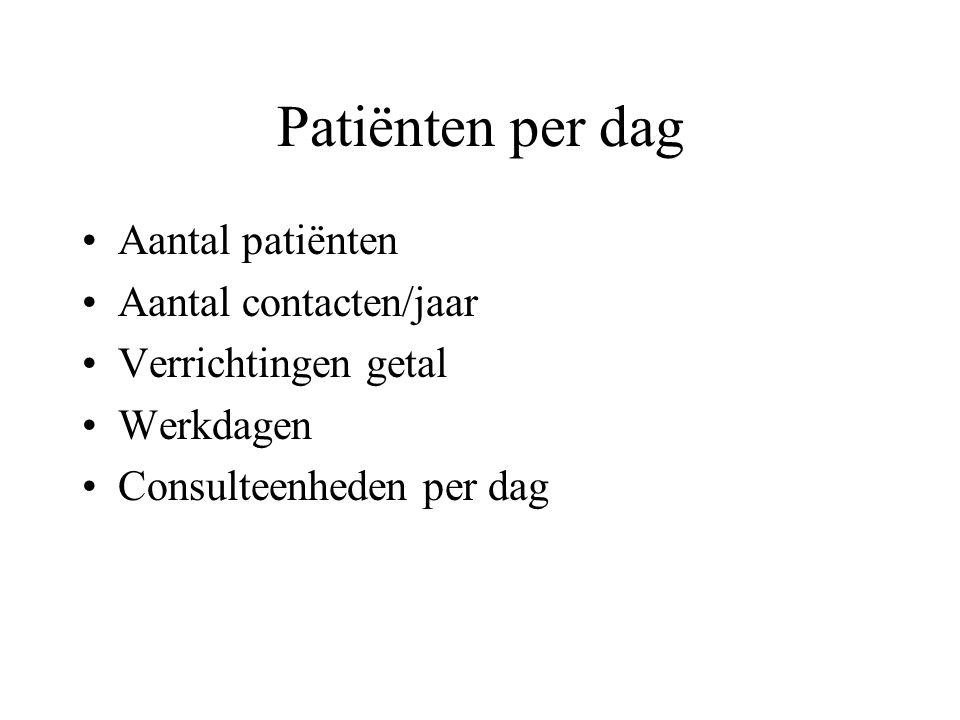 Patiënten per dag •Aantal patiënten •Aantal contacten/jaar •Verrichtingen getal •Werkdagen •Consulteenheden per dag
