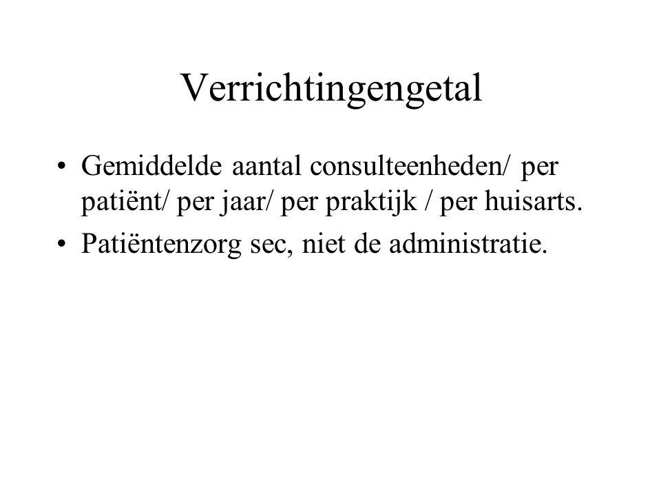 Verrichtingengetal •Gemiddelde aantal consulteenheden/ per patiënt/ per jaar/ per praktijk / per huisarts.