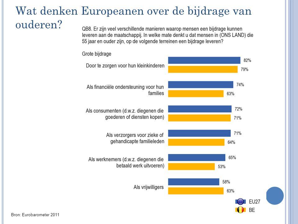 Wat denken Europeanen over de bijdrage van ouderen? Bron: Eurobarometer 2011