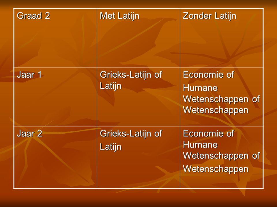 Graad 2 Met Latijn Zonder Latijn Jaar 1 Grieks-Latijn of Latijn Economie of Humane Wetenschappen of Wetenschappen Jaar 2 Grieks-Latijn of Latijn Economie of Humane Wetenschappen of Wetenschappen