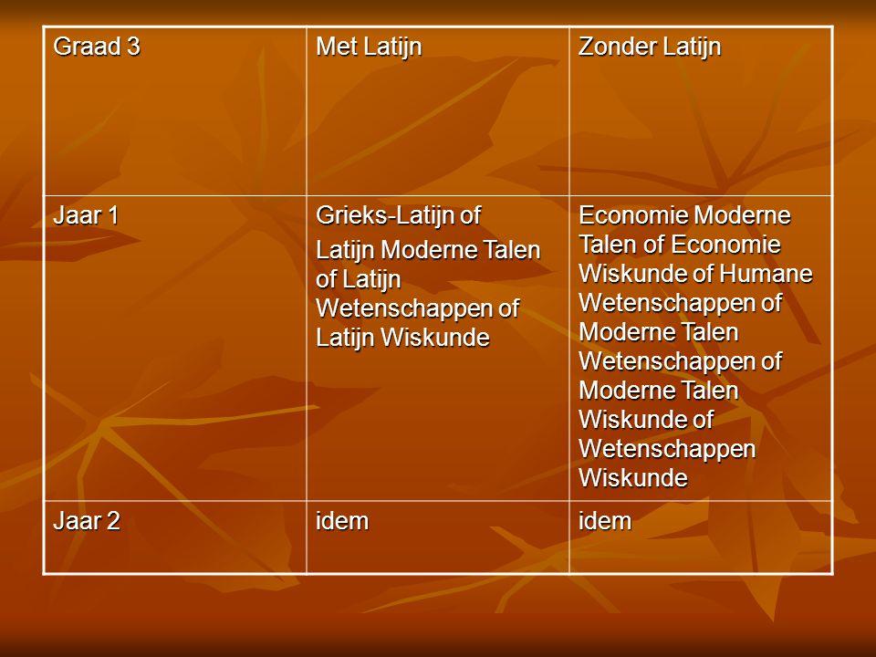 Graad 3 Met Latijn Zonder Latijn Jaar 1 Grieks-Latijn of Latijn Moderne Talen of Latijn Wetenschappen of Latijn Wiskunde Economie Moderne Talen of Economie Wiskunde of Humane Wetenschappen of Moderne Talen Wetenschappen of Moderne Talen Wiskunde of Wetenschappen Wiskunde Jaar 2 idemidem