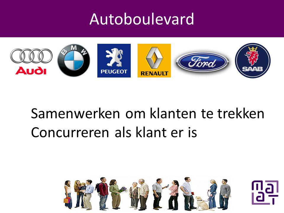 Programma Autoboulevard Samenwerken om klanten te trekken Concurreren als klant er is