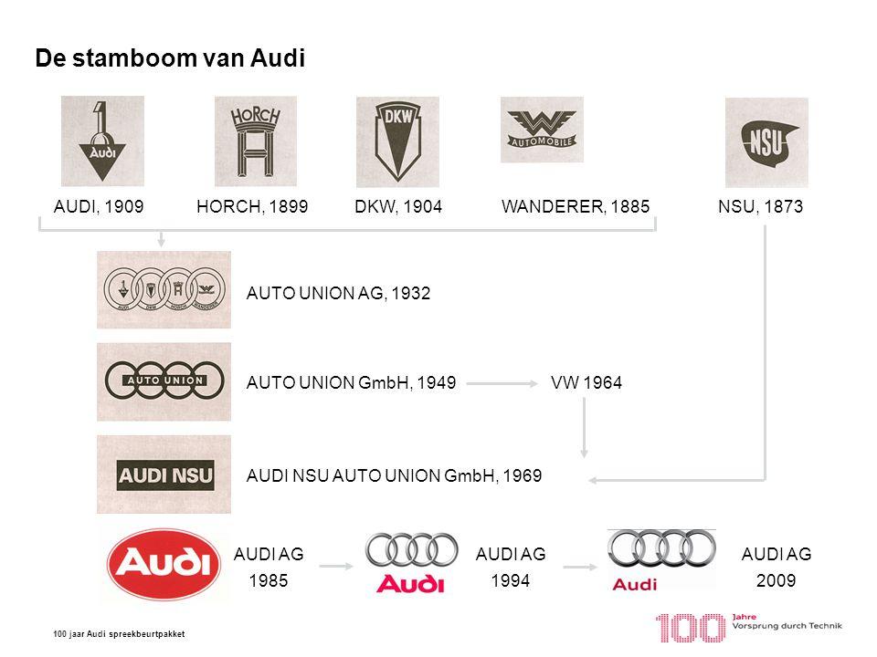 100 jaar Audi spreekbeurtpakket Geschiedenis AUDI AG De stamboom van Audi AUDI AG 1985 AUDI, 1909 HORCH, 1899NSU, 1873 DKW, 1904WANDERER, 1885 VW 1964