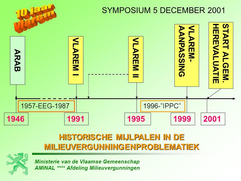 Ministerie van de Vlaamse Gemeenschap AMINAL **** Afdeling Milieuvergunningen SYMPOSIUM 5 DECEMBER 2001 ARAB 1946199119951999 VLAREM IVLAREM II 2001 V