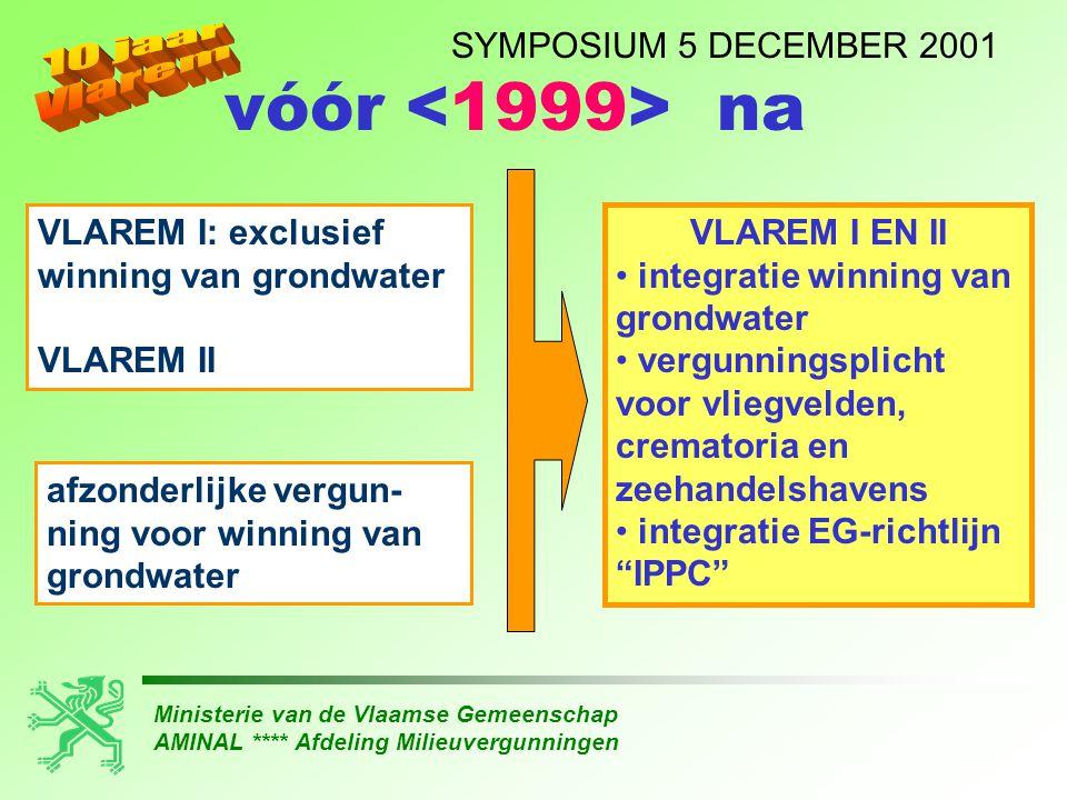 Ministerie van de Vlaamse Gemeenschap AMINAL **** Afdeling Milieuvergunningen SYMPOSIUM 5 DECEMBER 2001 VLAREM I: exclusief winning van grondwater VLA