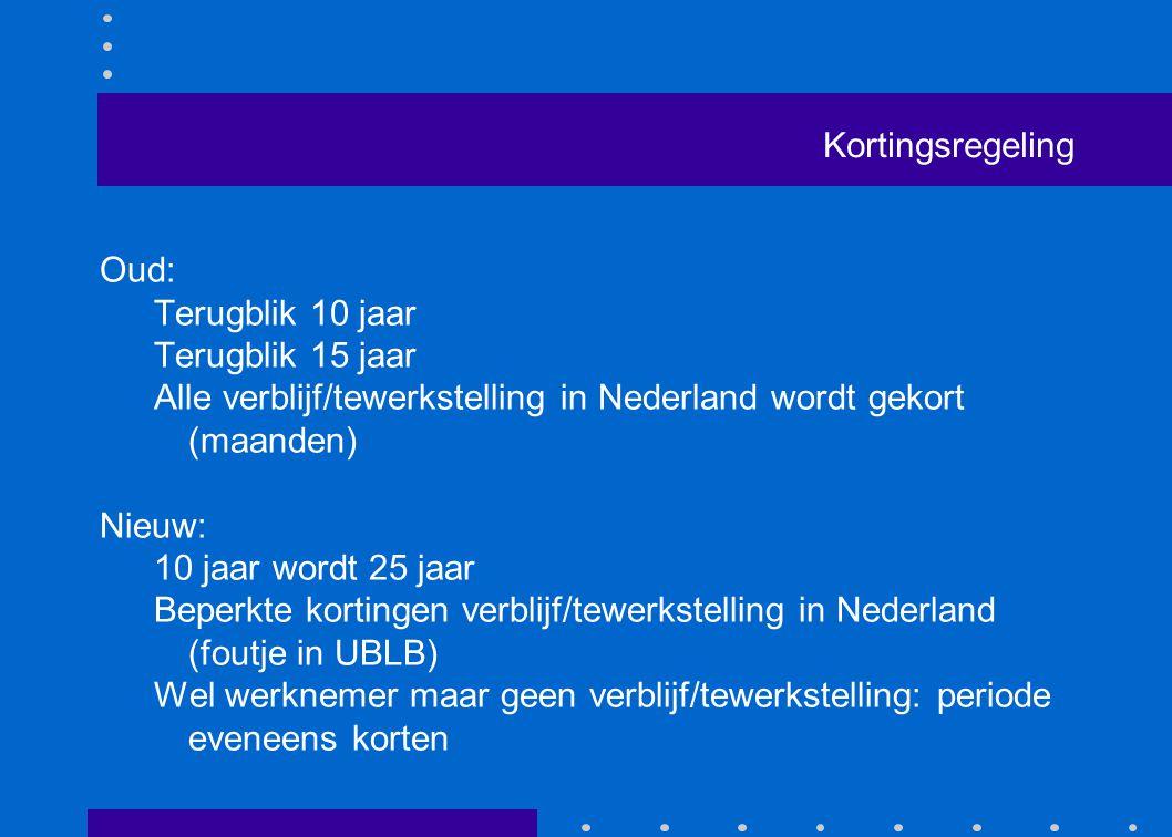 Kortingsregeling Oud: Terugblik 10 jaar Terugblik 15 jaar Alle verblijf/tewerkstelling in Nederland wordt gekort (maanden) Nieuw: 10 jaar wordt 25 jaa