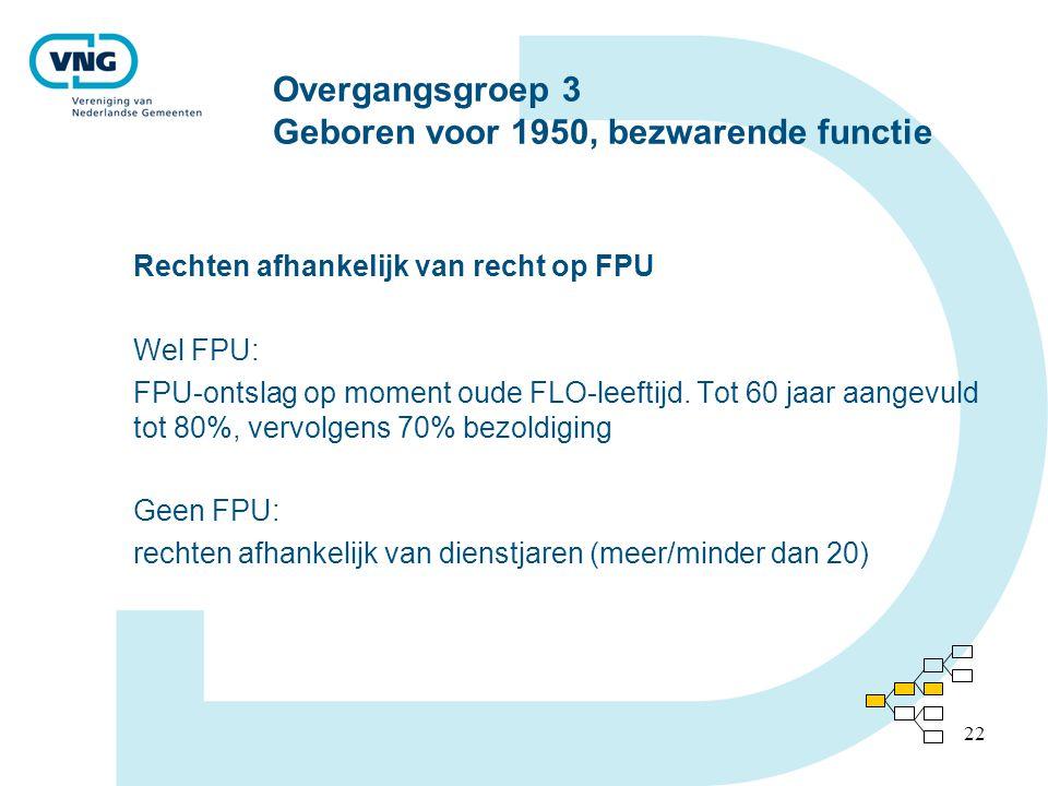 22 Overgangsgroep 3 Geboren voor 1950, bezwarende functie Rechten afhankelijk van recht op FPU Wel FPU: FPU-ontslag op moment oude FLO-leeftijd.