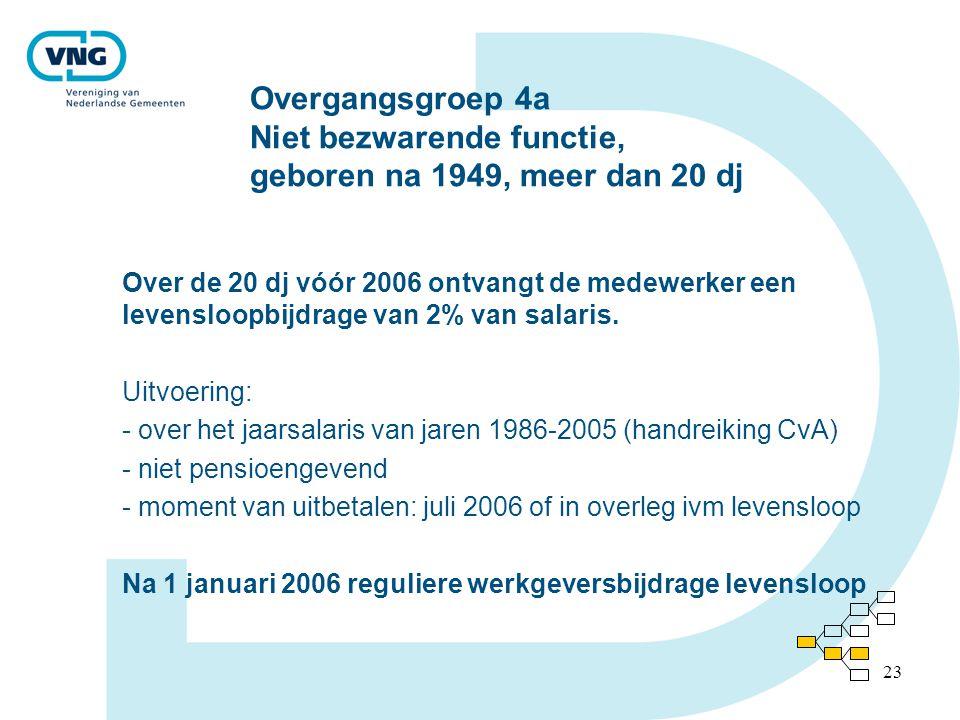23 Overgangsgroep 4a Niet bezwarende functie, geboren na 1949, meer dan 20 dj Over de 20 dj vóór 2006 ontvangt de medewerker een levensloopbijdrage van 2% van salaris.