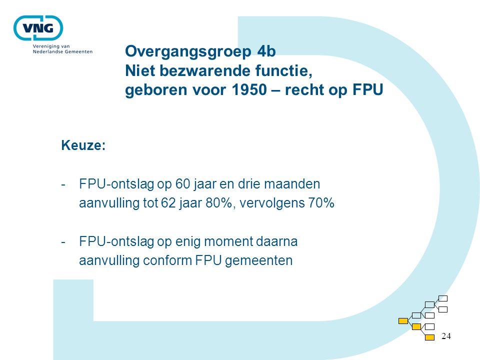 24 Overgangsgroep 4b Niet bezwarende functie, geboren voor 1950 – recht op FPU Keuze: -FPU-ontslag op 60 jaar en drie maanden aanvulling tot 62 jaar 80%, vervolgens 70% -FPU-ontslag op enig moment daarna aanvulling conform FPU gemeenten