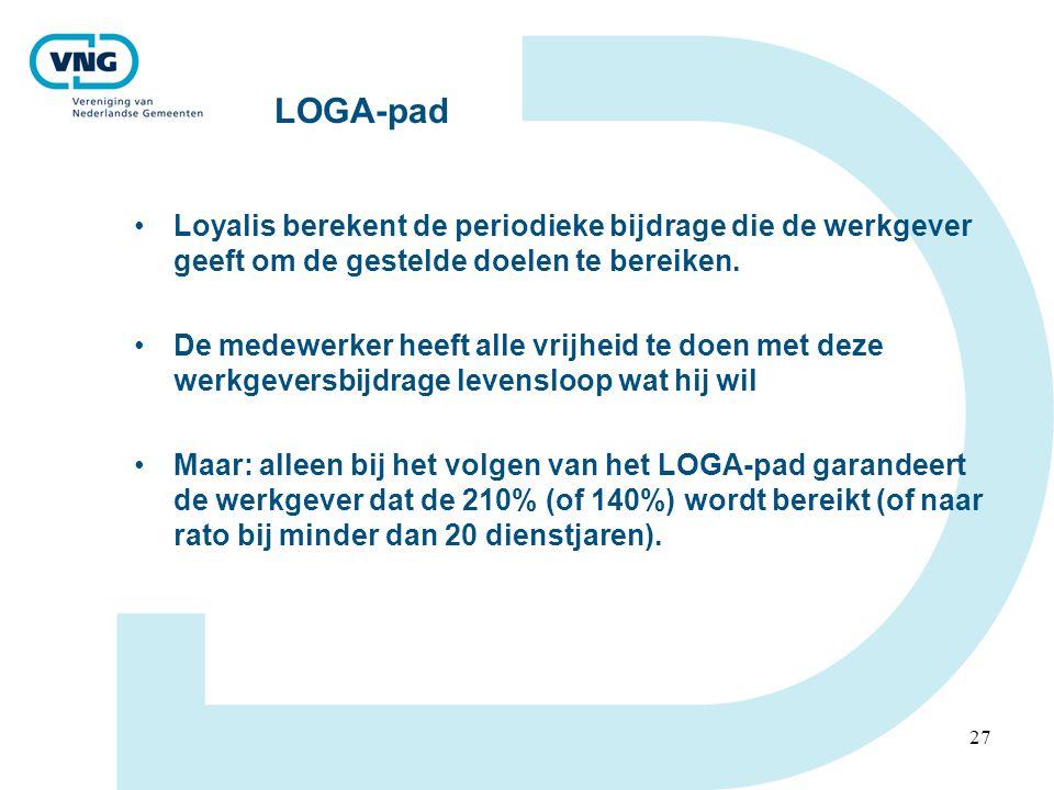 27 LOGA-pad •Loyalis berekent de periodieke bijdrage die de werkgever geeft om de gestelde doelen te bereiken.
