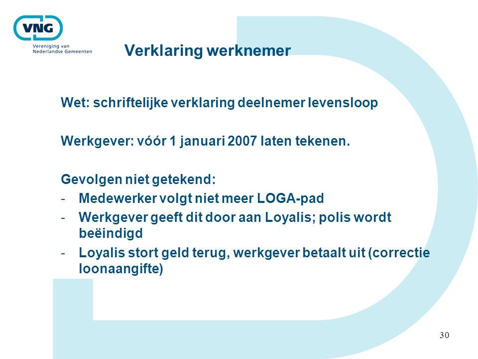 30 Verklaring werknemer Wet: schriftelijke verklaring deelnemer levensloop Werkgever: vóór 1 januari 2007 laten tekenen.