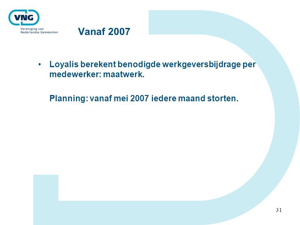 31 Vanaf 2007 •Loyalis berekent benodigde werkgeversbijdrage per medewerker: maatwerk.