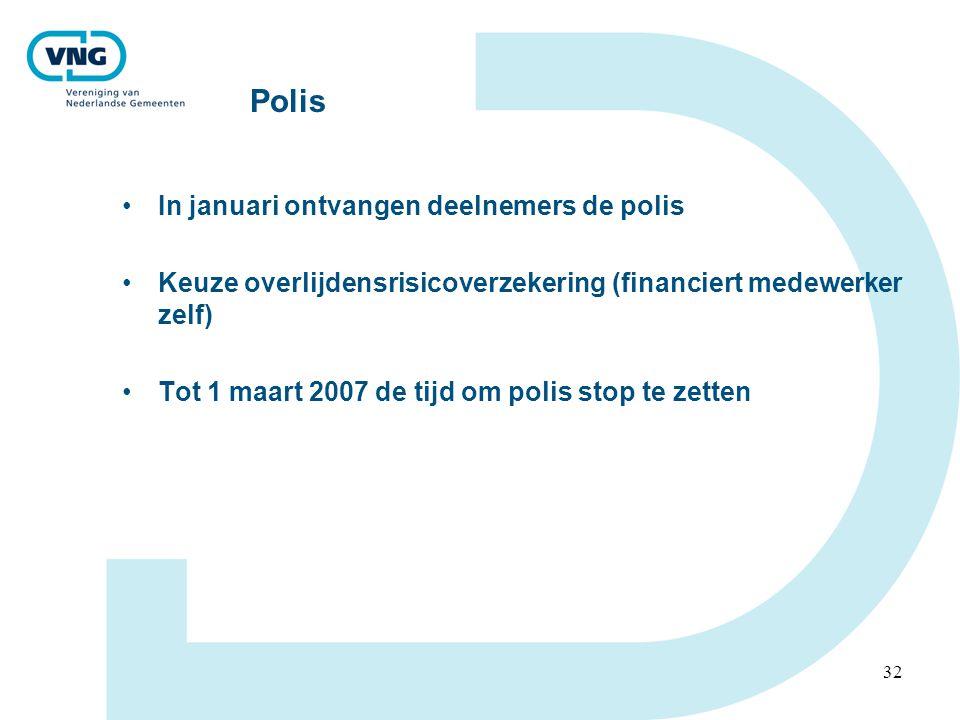 32 Polis •In januari ontvangen deelnemers de polis •Keuze overlijdensrisicoverzekering (financiert medewerker zelf) •Tot 1 maart 2007 de tijd om polis stop te zetten