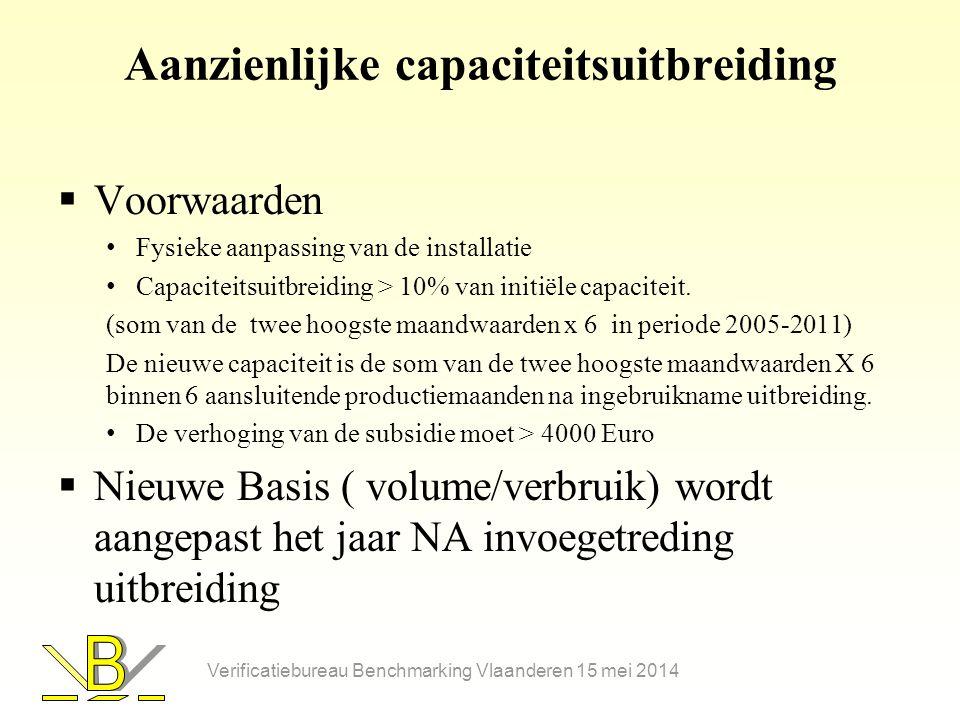 Aanzienlijke capaciteitsuitbreiding  Voorwaarden • Fysieke aanpassing van de installatie • Capaciteitsuitbreiding > 10% van initiële capaciteit.