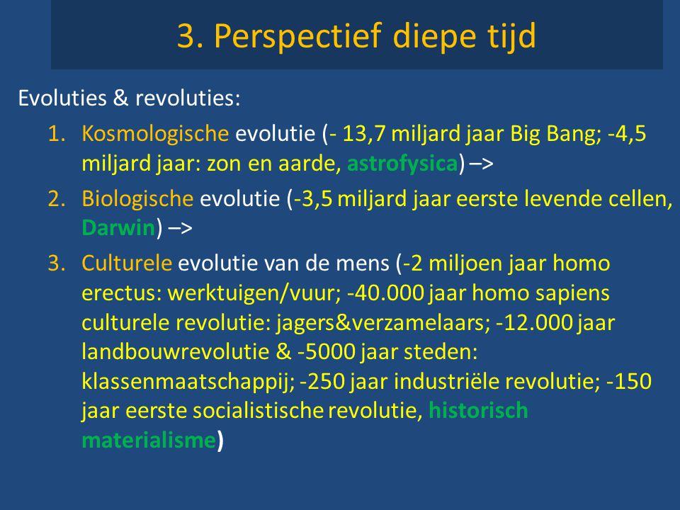 3. Perspectief diepe tijd Evoluties & revoluties: 1.Kosmologische evolutie (- 13,7 miljard jaar Big Bang; -4,5 miljard jaar: zon en aarde, astrofysica