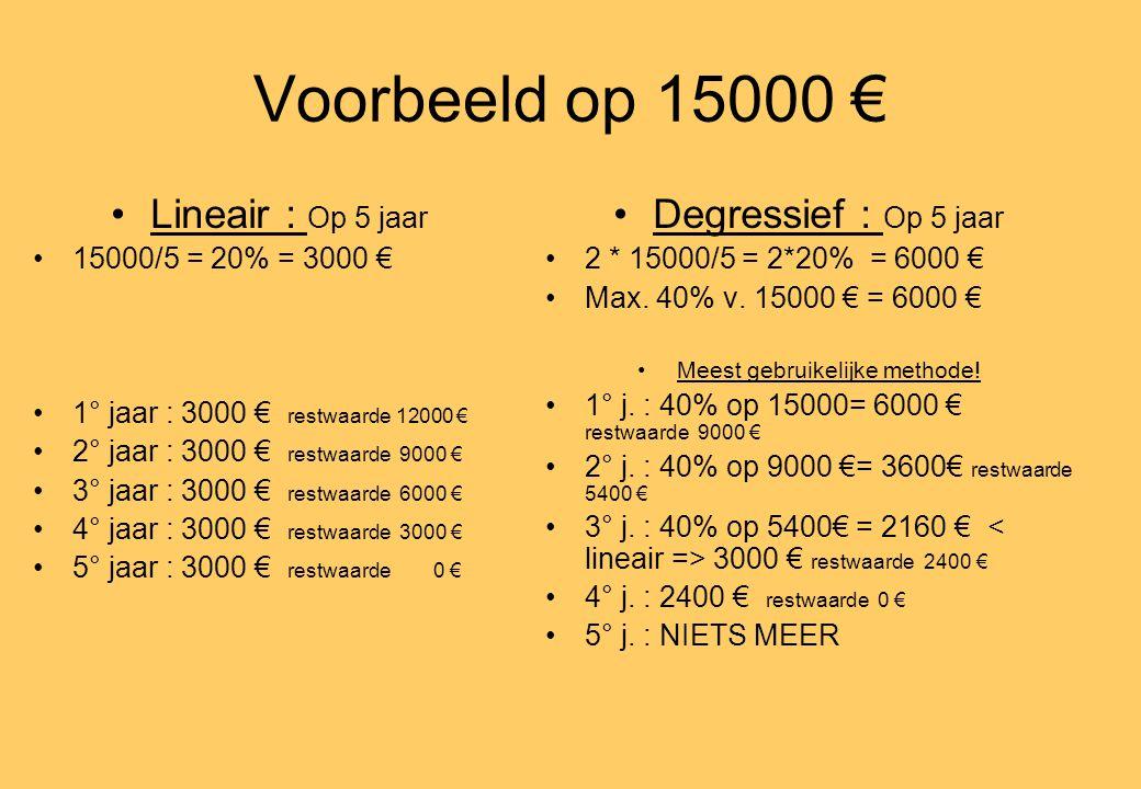 Voorbeeld op 15000 € •Lineair : Op 5 jaar •15000/5 = 20% = 3000 € •1° jaar : 3000 € restwaarde 12000 € •2° jaar : 3000 € restwaarde 9000 € •3° jaar : 3000 € restwaarde 6000 € •4° jaar : 3000 € restwaarde 3000 € •5° jaar : 3000 € restwaarde 0 € •Degressief : Op 5 jaar •2 * 15000/5 = 2*20% = 6000 € •Max.