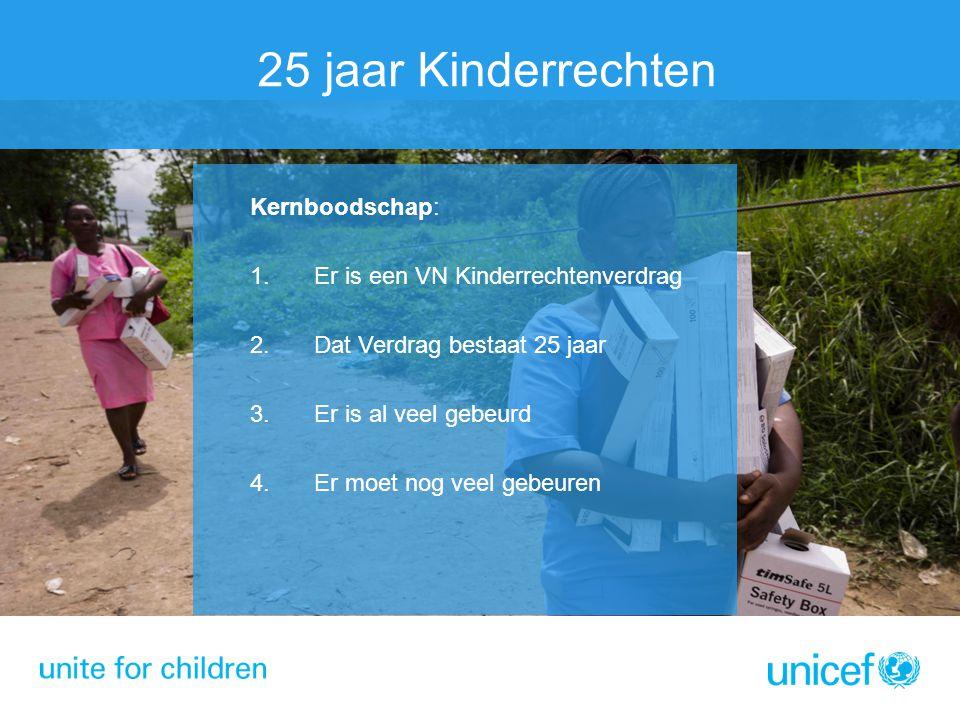 25 jaar Kinderrechten Kernboodschap: 1.Er is een VN Kinderrechtenverdrag 2.Dat Verdrag bestaat 25 jaar 3.Er is al veel gebeurd 4.Er moet nog veel gebe