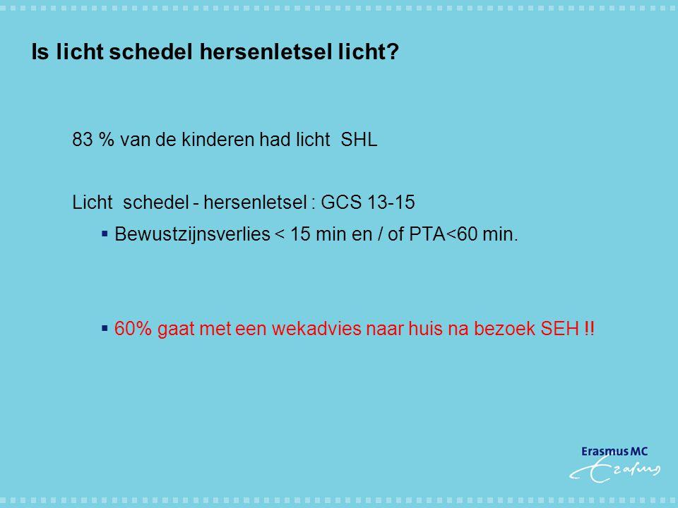 Is licht schedel hersenletsel licht? 83 % van de kinderen had licht SHL Licht schedel - hersenletsel : GCS 13-15  Bewustzijnsverlies < 15 min en / of