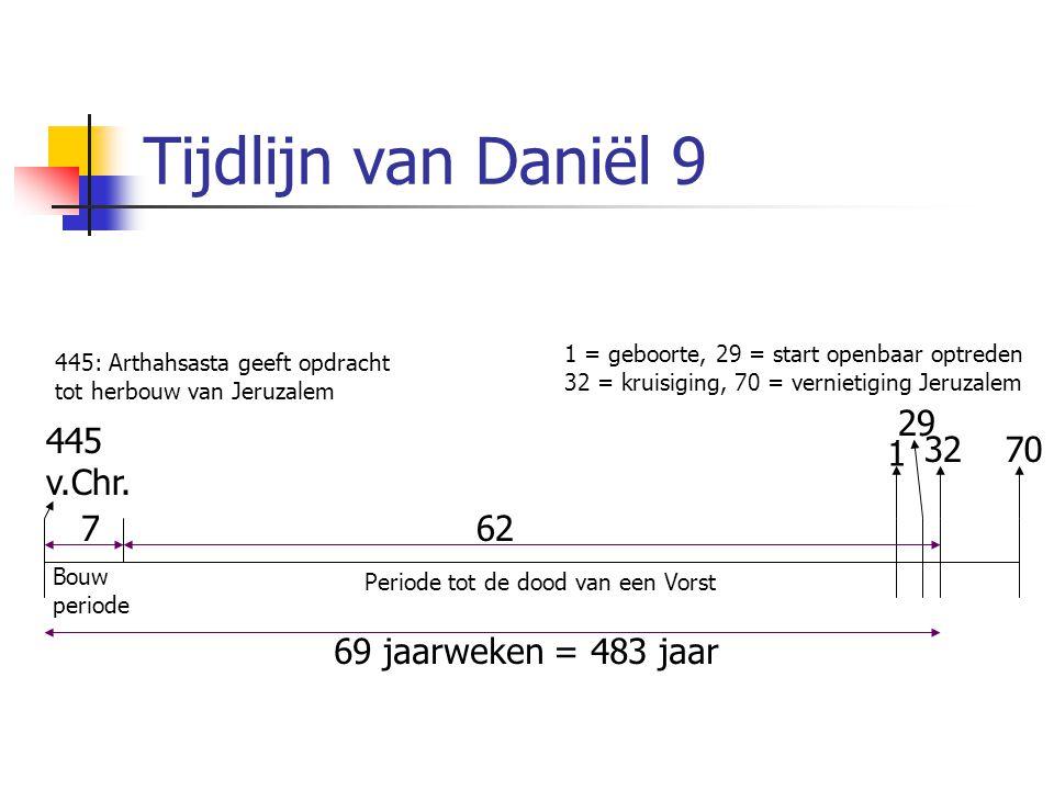 Tijdlijn van Daniël 9 445 v.Chr.