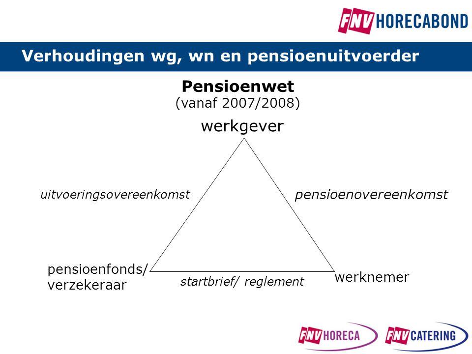 Pensioenwet (vanaf 2007/2008) werkgever werknemer pensioenfonds/ verzekeraar pensioenovereenkomst uitvoeringsovereenkomst startbrief/ reglement Verhou